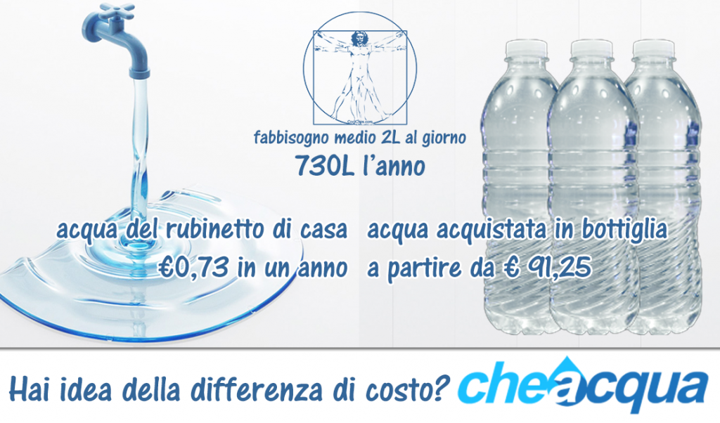 differenza costi acqua